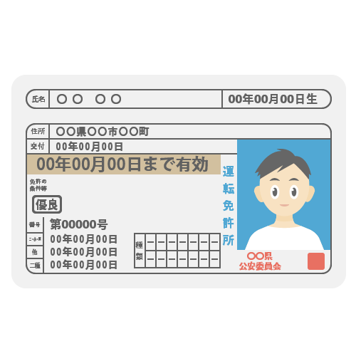 免許証の無料アイコン・イラスト素材