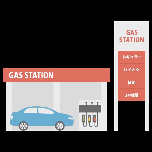 ガソリンスタンドの無料アイコン・イラスト素材